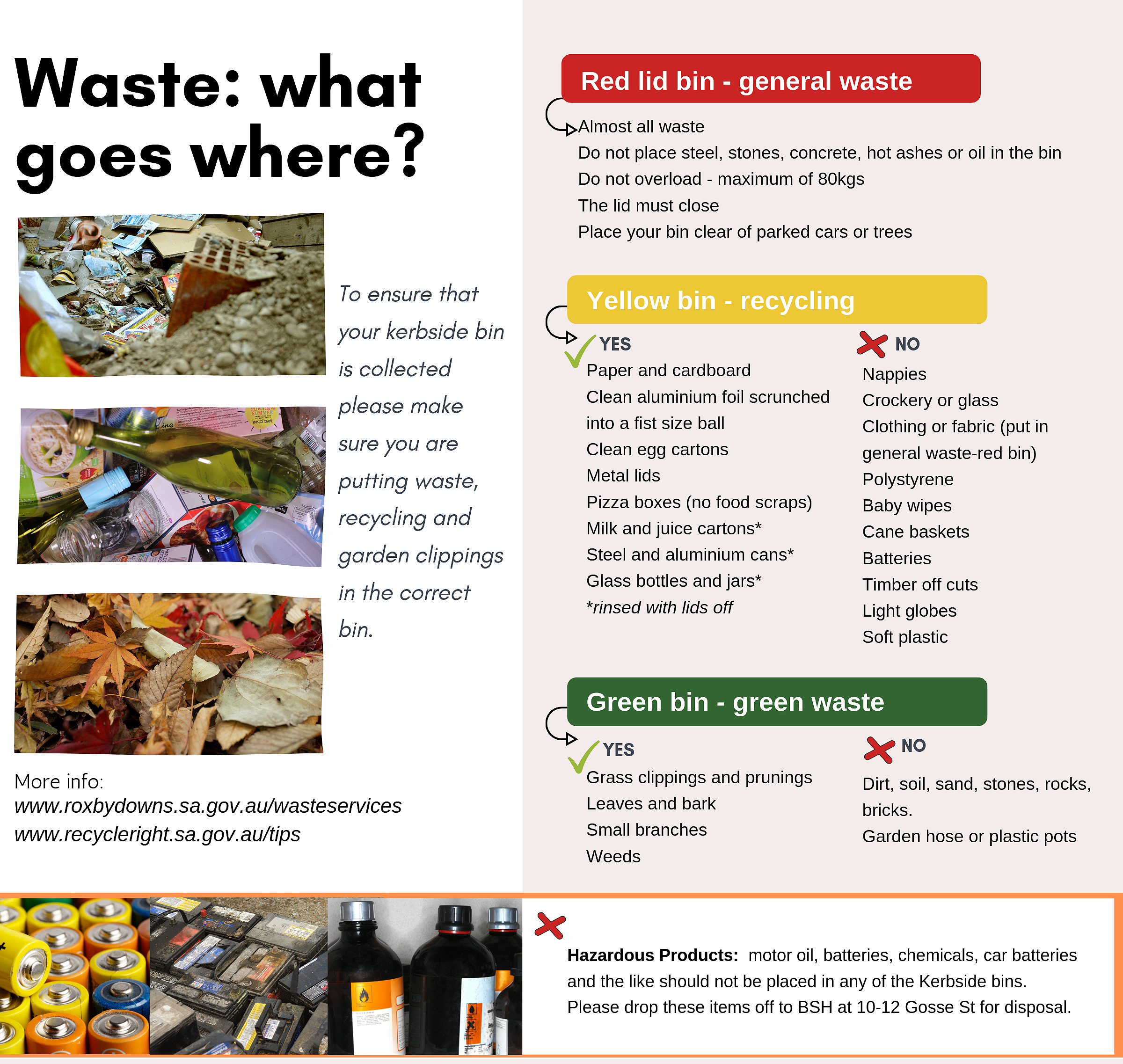 Waste tips